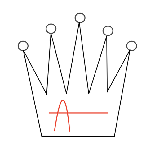 Logo der Königs-Apotheke