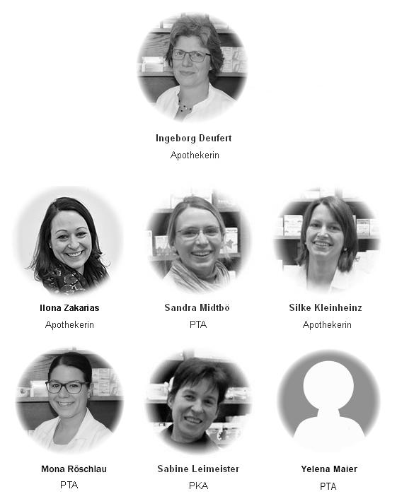 Team der Mathilden-Apotheke