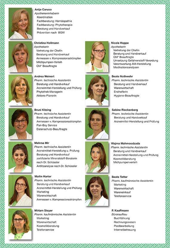 Team der Birken-Apotheke